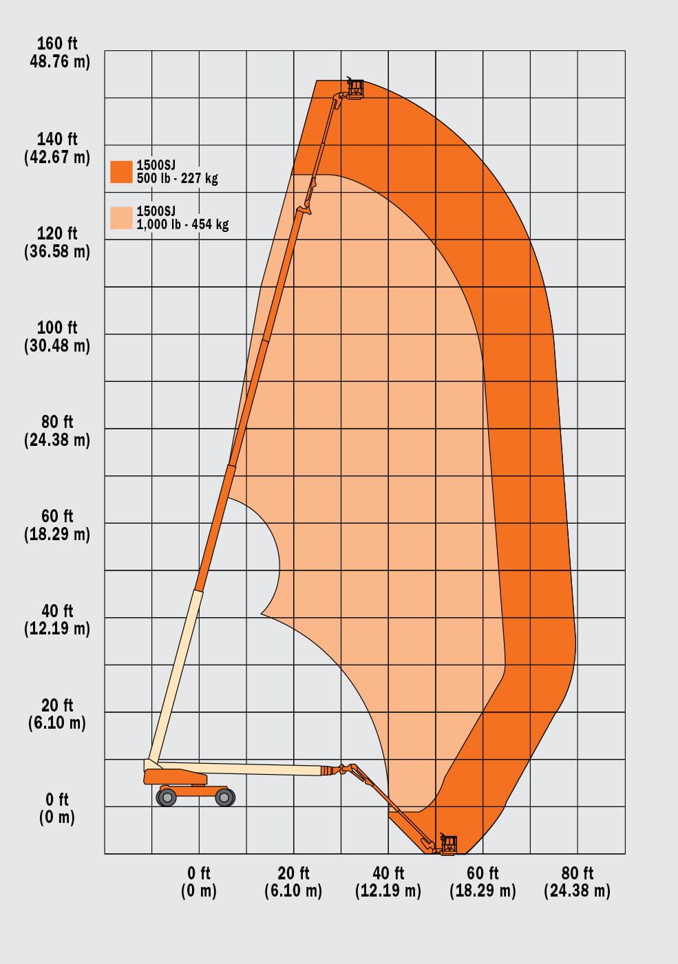 wiring diagram for jlg 800aj